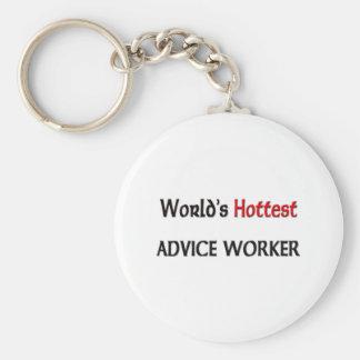 El trabajador más caliente del consejo de los mund llaveros