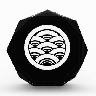 El traslapo agita en círculo