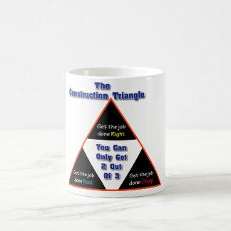El triángulo de la construcción taza