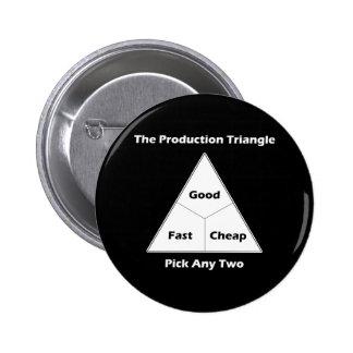 El triángulo de la producción pin redondo de 2 pulgadas