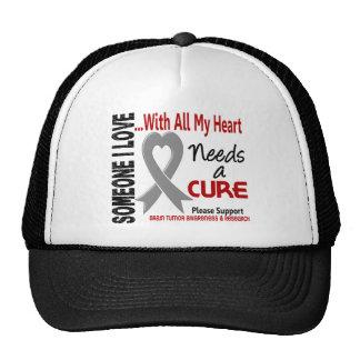 El tumor cerebral necesita una curación 3 gorro