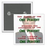 El un por ciento pin