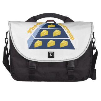 El único grupo de alimentos bolsa para ordenador