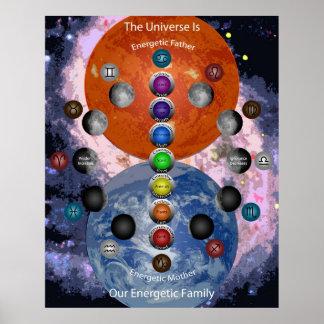 El universo es nuestra familia enérgica póster