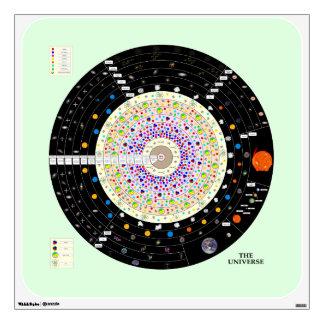 El universo vinilo adhesivo