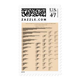 El valor 184 fabrica, indica 1850-1900 timbre postal