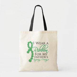 El valor inspirador del padre - cáncer de hígado bolsa
