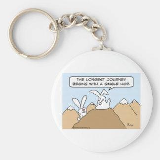 el viaje más largo del gurú del conejo comienza co llaveros personalizados