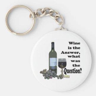 ¿El vino es la respuesta, cuál era la pregunta?  R Llaveros