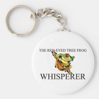 El Whisperer Rojo-Observado de la rana arbórea Llavero Redondo Tipo Pin