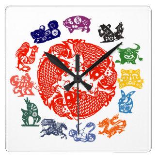 El zodiaco chino firma el reloj