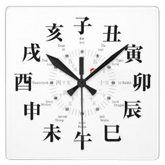 El zodiaco de Japón firma el estilo [la cara Reloj Cuadrado