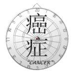 """El zodiaco del """"cáncer"""" firma en chino tabla dardos"""