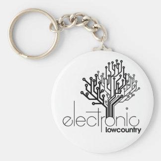 ELC Keychain