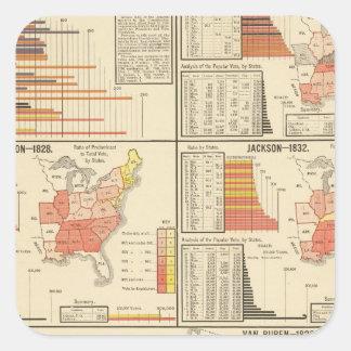 Elecciones presidenciales 1824-1840 calcomania cuadradas personalizada