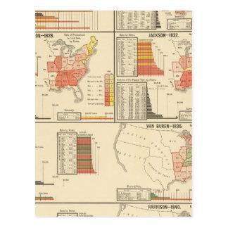 Elecciones presidenciales 1824-1840 postales