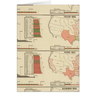 Elecciones presidenciales 1844-1856 felicitación
