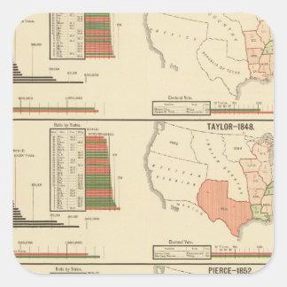 Elecciones presidenciales 1844-1856 colcomania cuadrada
