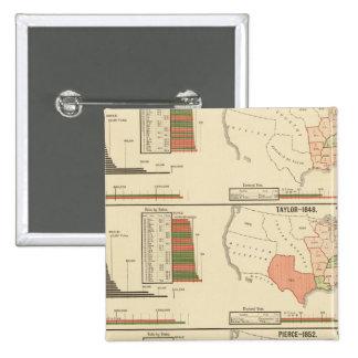 Elecciones presidenciales 1844-1856 pins