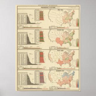 Elecciones presidenciales 1844-1856 poster