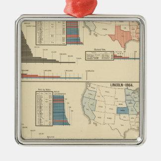 Elecciones presidenciales 1860-1868 adornos