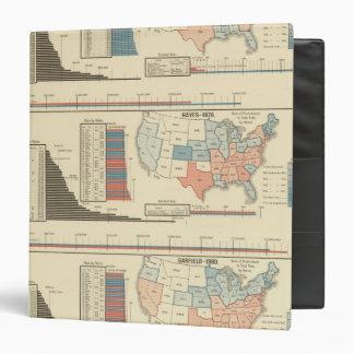 Elecciones presidenciales 1872-1880