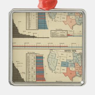 Elecciones presidenciales 1872-1880 adorno navideño cuadrado de metal