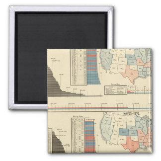 Elecciones presidenciales 1872-1880 imanes para frigoríficos