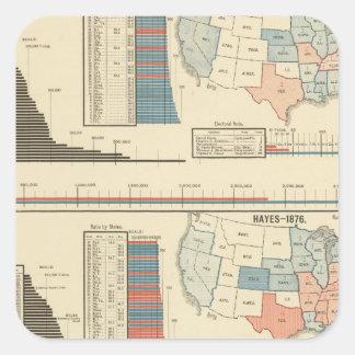 Elecciones presidenciales 1872-1880 calcomanías cuadradass