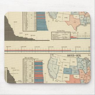 Elecciones presidenciales 1872-1880 alfombrilla de ratones
