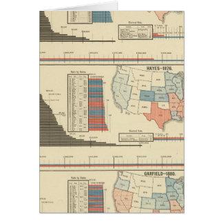 Elecciones presidenciales 1872-1880 tarjeta de felicitación