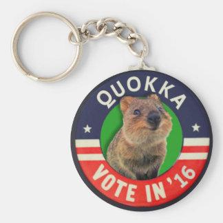 Elect Quokka president in 2016 Basic Round Button Keychain