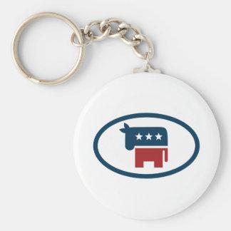 Election animals: donkey key chains