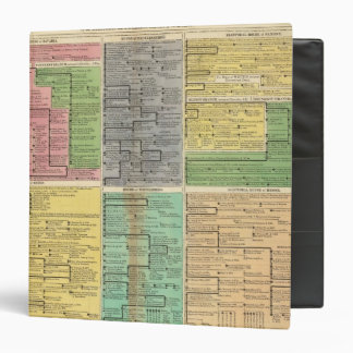 Electoral and Sovereign Houses  of Germany 3 Ring Binder