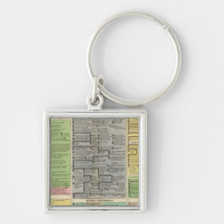 Electoral and Sovereign Houses  of Germany Silver-Colored Square Keychain