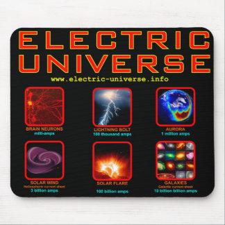 Electric Universe Mousemat
