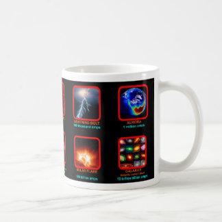 Electric Universe Mug