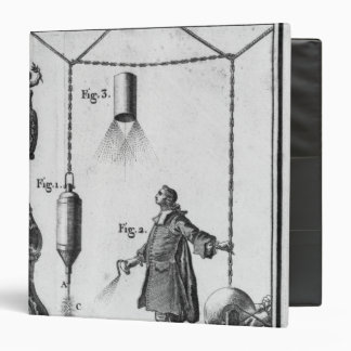 Electrical discharge of bodies binder