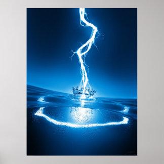 Electricidad Poster