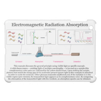 Electromagnetic Radiation Absorption Diagram iPad Mini Cover