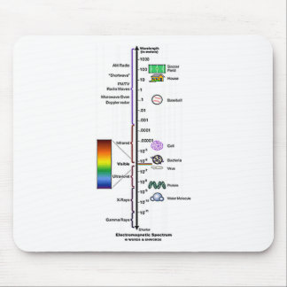Electromagnetic Spectrum Mouse Pad