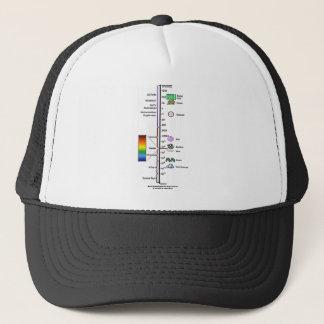 Electromagnetic Spectrum Trucker Hat