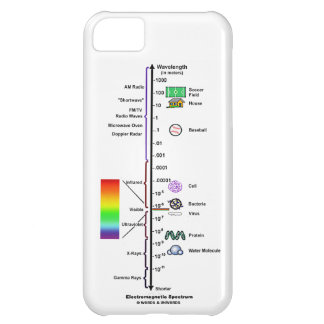 Electromagnetic Spectrum (Wavelengths Comparison) iPhone 5C Cover