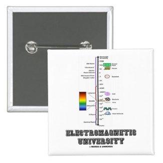 Electromagnetic University (Electromag. Spectrum) Pinback Buttons
