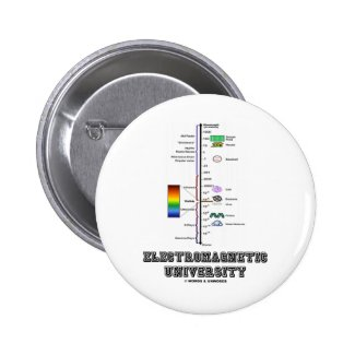 Electromagnetic University (Electromag. Spectrum) Pinback Button