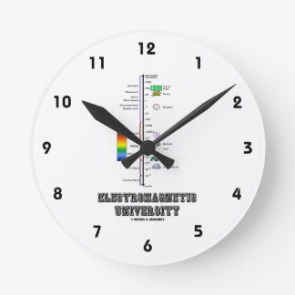 Electromagnetic University (Electromag. Spectrum) Round Wall Clocks