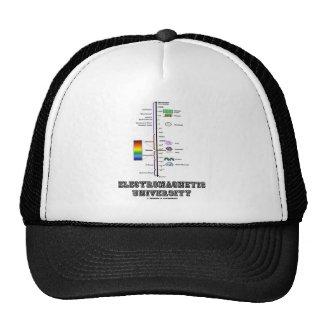 Electromagnetic University (Electromag. Spectrum) Mesh Hats