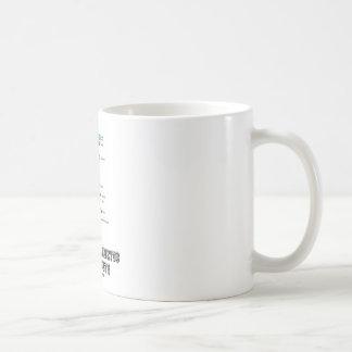 Electromagnetic University (Electromag. Spectrum) Classic White Coffee Mug