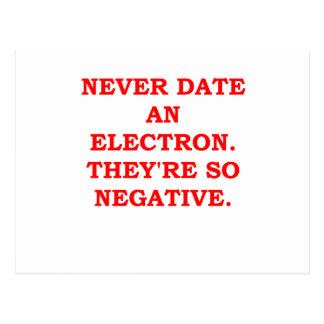 ELECTRON.png Postcard