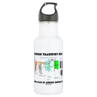 Electron Transport Chain Final Stage Of Aerobic 18oz Water Bottle